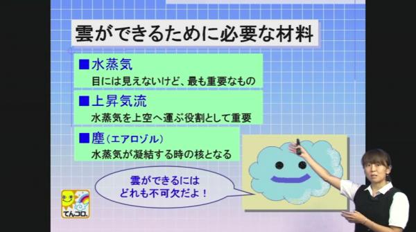 佐々木恭子先生の「気象予報士講座」より