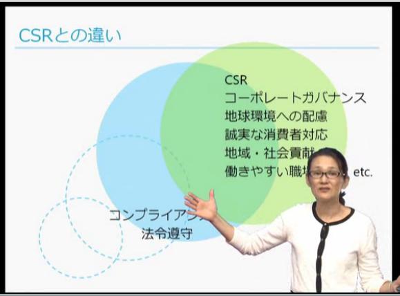 CSRとコンプライアンス違い