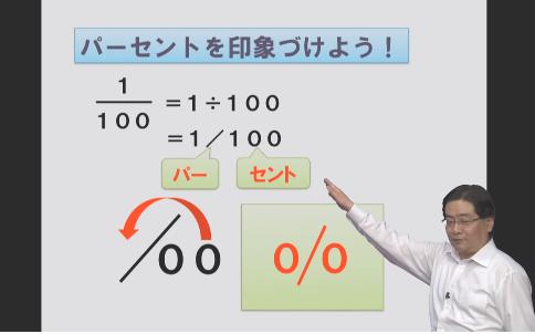 最強の算数塾(割合)